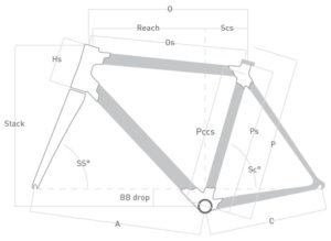 telaio-size-c60-1