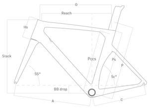 telaio-size-concept-1